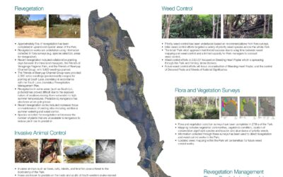 A collaborative integrated management approach at Yellagonga Regional Park